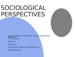 3.-Socio.-perspectives-A2.pptx