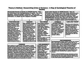 1.-A-Map-of-Sociological-Theories-of-Society.docx