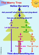 The-Worry-Tree.pdf