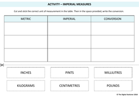 Year-5---ACTIVITY---Imperial-Measures.pdf