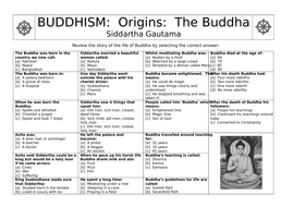 BUDDHA-Review-of-story.docx