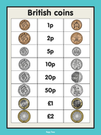 free uk coins poster british money by hoppytimes teaching resources. Black Bedroom Furniture Sets. Home Design Ideas