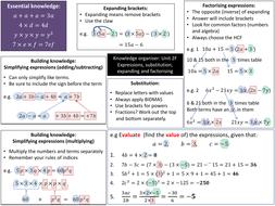 Knowledge-organiser-Unit-2F.pdf