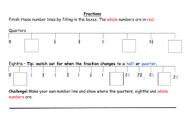 Fractions On A Number Line For Quarters And Eighths Worksheets By  Worksheet