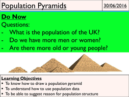 4---Population-Pyramids.pptx