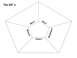 6-5-Ws-TEMPLATE.ppt