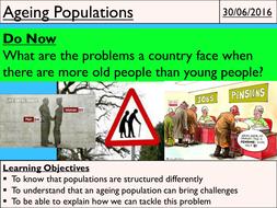 7---Ageing-population.pptx