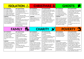 A CHRISTMAS CAROL THEME REVISION CARDS: poverty, isolation, ghosts, Christmas, family by ...