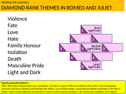 theme of violence in romeo and juliet