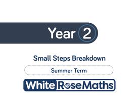 Year-2---Summer---Small-Steps-Summary.pdf