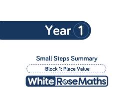 Year-1---Autumn---Small-Steps-Summary.pdf