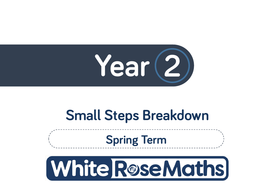 Year-2---Spring---Small-Steps-Summary.pdf