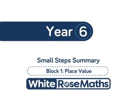 Year-6---Autumn---Small-Steps-Summary.pdf