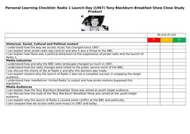 Radio-1-Launch-Show-1967-PLC-Personal-Learning-Checklist.docx