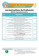 French-Clases-de-Conversaci-n---FingerTipsResources-45.pdf