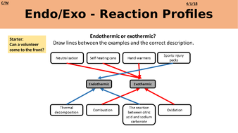 4.5.1.2-Reaction-profiles.pptx