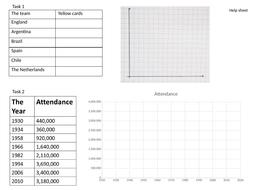 data handling, variable and plotting graphs