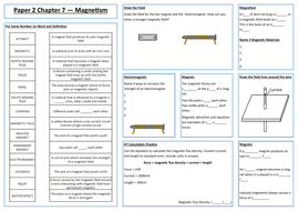 Magnetism Revision Placemat