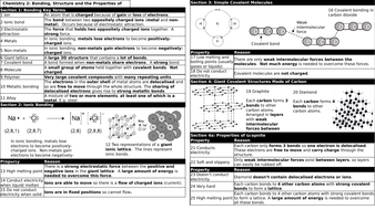 Aqa 9 1 new gcse c1 c2 and c3 knowledge organisers by aqa 9 1 new gcse c1 c2 and c3 knowledge organisers urtaz Choice Image