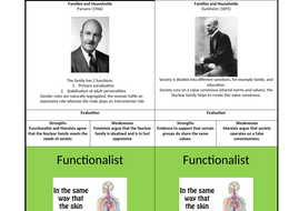 Families-and-Households-theorist-cards.docx