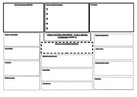 Resume summary format
