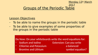 Groups of the periodic table by daniellewood1992 teaching groups of the periodic table urtaz Image collections