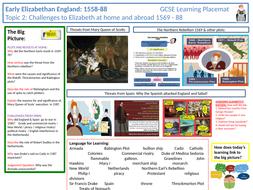 Topic-2---Early-Elizabethan-England---1558-88-.pptx
