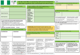 2.-A3-Revision-Sheets-Nigeria-Economic-World.pptx