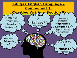 REVISION - EDUQAS GCSE ENGLISH LANGUAGE - COMPONENT 1, SECTION B, CREATIVE PROSE WRITING SKILLS