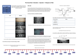 WWI-in-Numbers.pdf