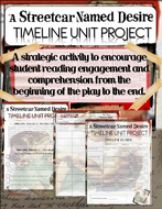 A-Streetcar-Named-Desire-Timeline-Project.pdf