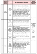 Year-2---Contextual-Sheet---Time-(2).pdf