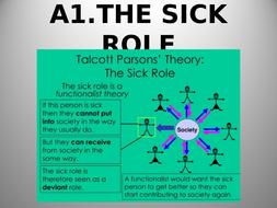 A1.-Sick-Role.pptx