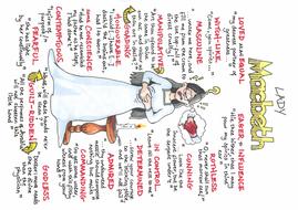 Lady-Macbeth.pdf