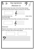 key-signatures-and-sharps-and-flats-revision.docx