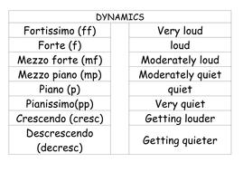 dynamics-listening-mat.docx