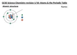 aqa 9 1 gcse sciencechemistry 1 atomic structure periodic table