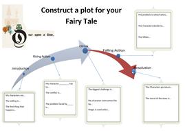 Ks3 imaginativecreative writing fairy tale lesson complete fairy tale plot sheet differentiatedcx publicscrutiny Choice Image