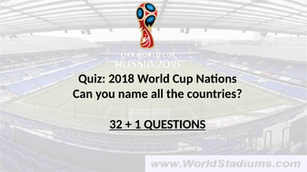 World Cup Russia 2018 - Name that flag quiz  by