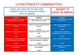 A Level French Independent Study - La politique et l'immigration