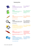 Reading-Roles-PLUS-Teaching-Metacognitive-Reading-Comprehension-Strategies.pdf