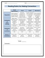 Assessing Reading - 4 Reading Rubrics