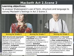 Macbeth Act 2 Scene 2
