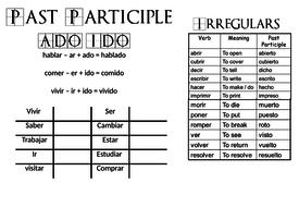 Spanish Perfect Tense Worksheets