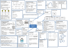 chem-revision-map-new-spec-paper-1-Foundation.docx
