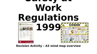 H-S-Revision-mindmap-guidance-.pptx