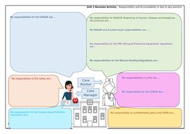 U2-Responsibilites-Activity-Enlarge-A3.docx
