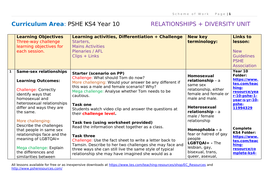 Year-10-SOW-relationships-6.docx