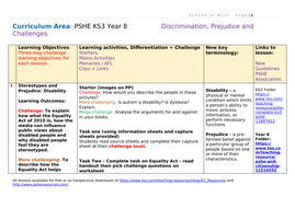 Year-8-SoW-6-Prejudice-Discrimination-and-Challenges-updated.docx