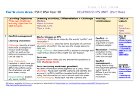 Year-10-SOW-relationships-5.docx